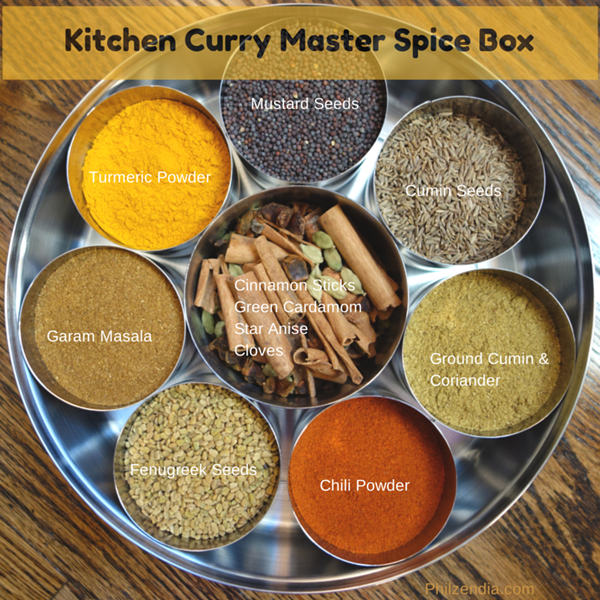 Kitchen Curry Master Spice Box (1)